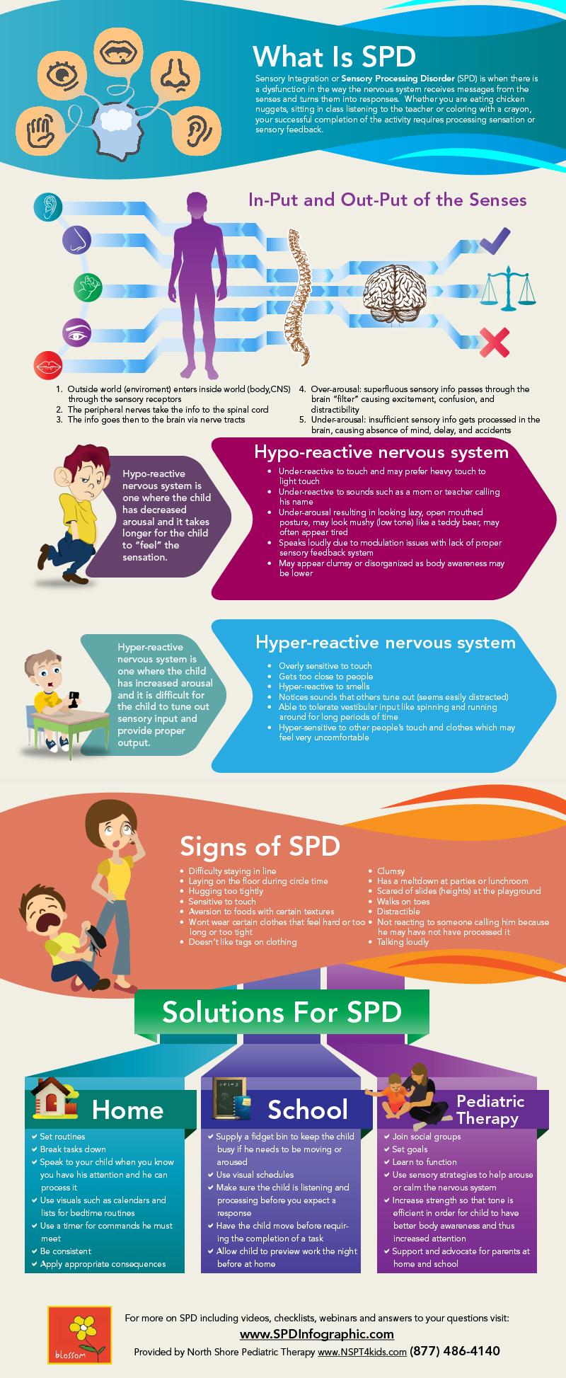 spd-infographic